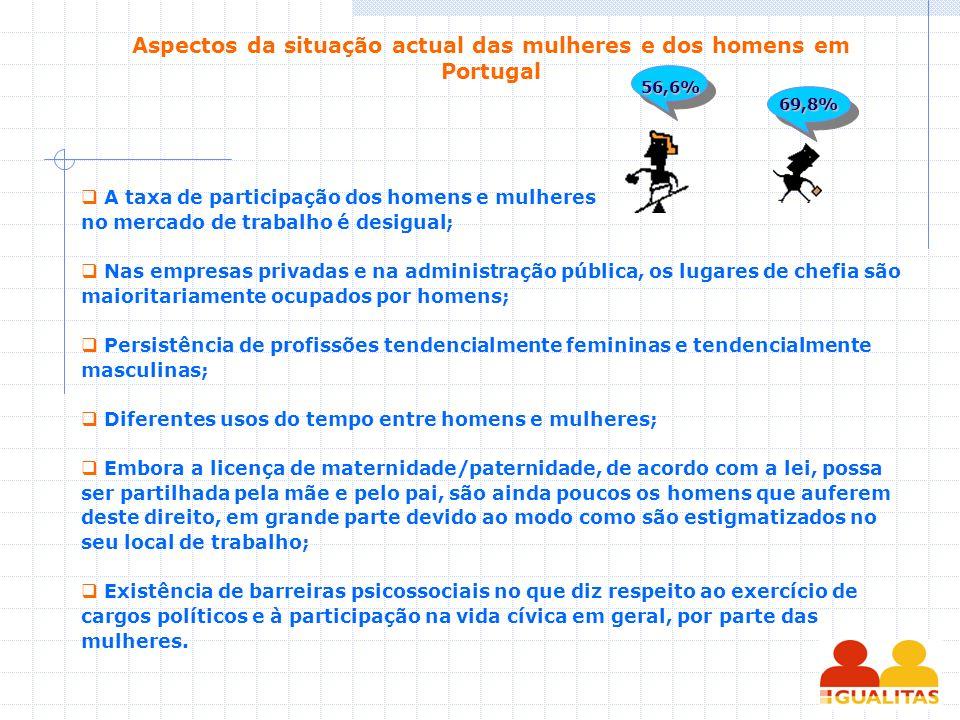 Aspectos da situação actual das mulheres e dos homens em Portugal A taxa de participação dos homens e mulheres no mercado de trabalho é desigual; Nas