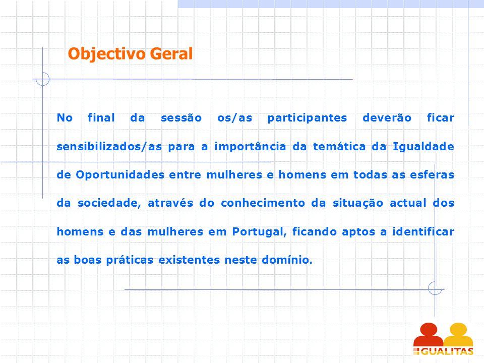 Identificar e aplicar os conceitos chave para a compreensão da Igualdade de oportunidades entre mulheres e homens Caracterizar os aspectos da situação actual dos homens e das mulheres em Portugal Identificar as estratégias para a mudança Objectivos Espec í ficos
