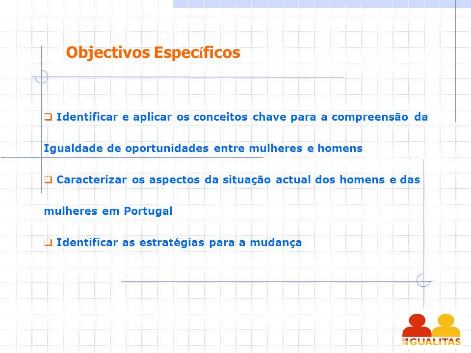 Conceitos chave para a compreensão da Igualdade de oportunidades entre mulheres e homens Aspectos da situação actual dos homens e das mulheres em Portugal I – Conhecer a Realidade e Reflectir sobre Ela
