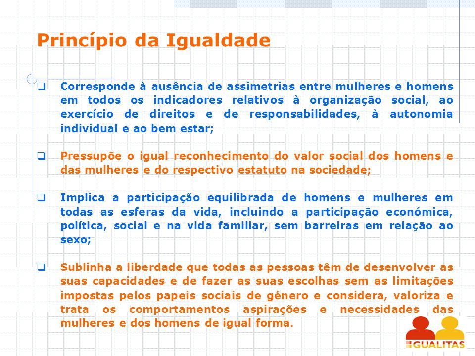 Princípio da Igualdade Corresponde à ausência de assimetrias entre mulheres e homens em todos os indicadores relativos à organização social, ao exercí