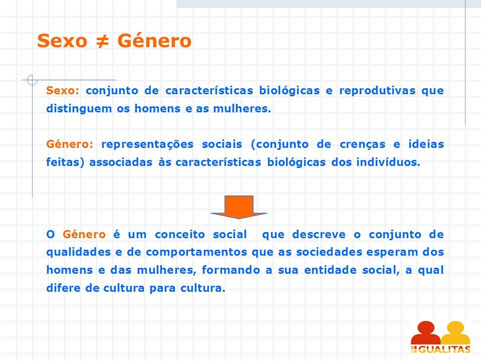 Sexo Género Sexo: conjunto de características biológicas e reprodutivas que distinguem os homens e as mulheres. Género: representações sociais (conjun