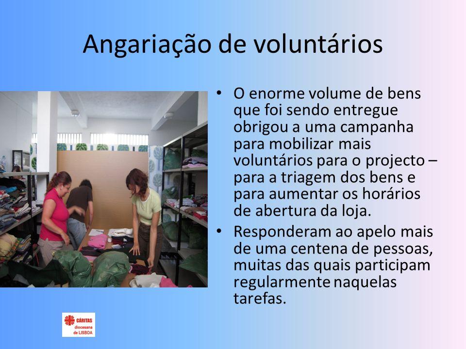 Angariação de voluntários O enorme volume de bens que foi sendo entregue obrigou a uma campanha para mobilizar mais voluntários para o projecto – para a triagem dos bens e para aumentar os horários de abertura da loja.