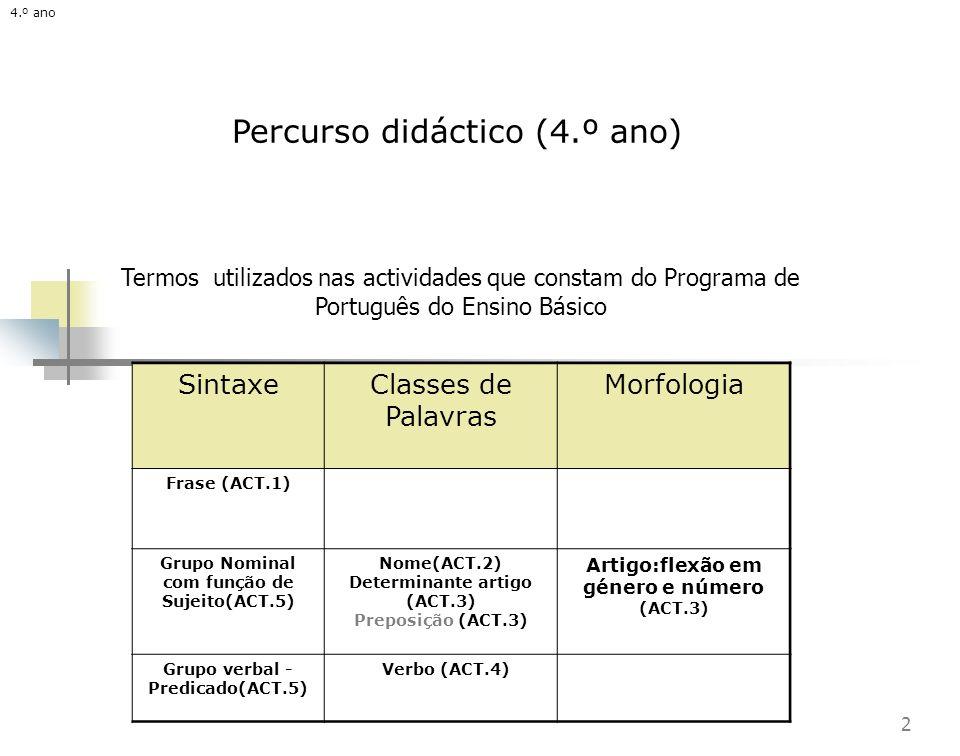 2 Percurso didáctico (4.º ano) Termos utilizados nas actividades que constam do Programa de Português do Ensino Básico SintaxeClasses de Palavras Morfologia Frase (ACT.1) Grupo Nominal com função de Sujeito(ACT.5) Nome(ACT.2) Determinante artigo (ACT.3) Preposição (ACT.3) Artigo:flexão em género e número (ACT.3) Grupo verbal - Predicado(ACT.5) Verbo (ACT.4) 4.º ano