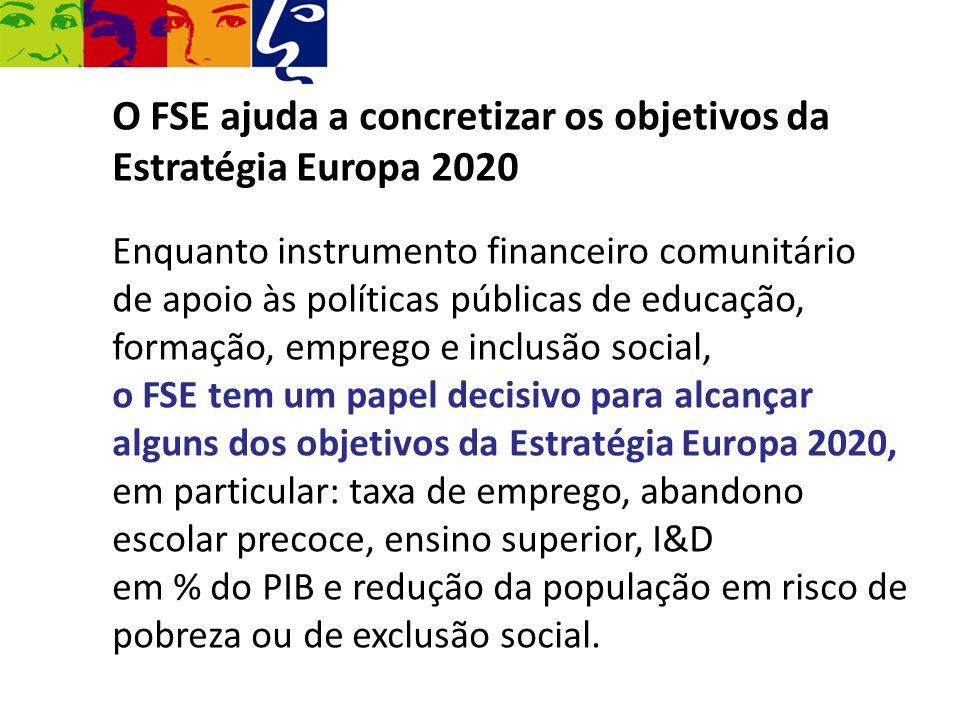O FSE ajuda a concretizar os objetivos da Estratégia Europa 2020 Enquanto instrumento financeiro comunitário de apoio às políticas públicas de educaçã