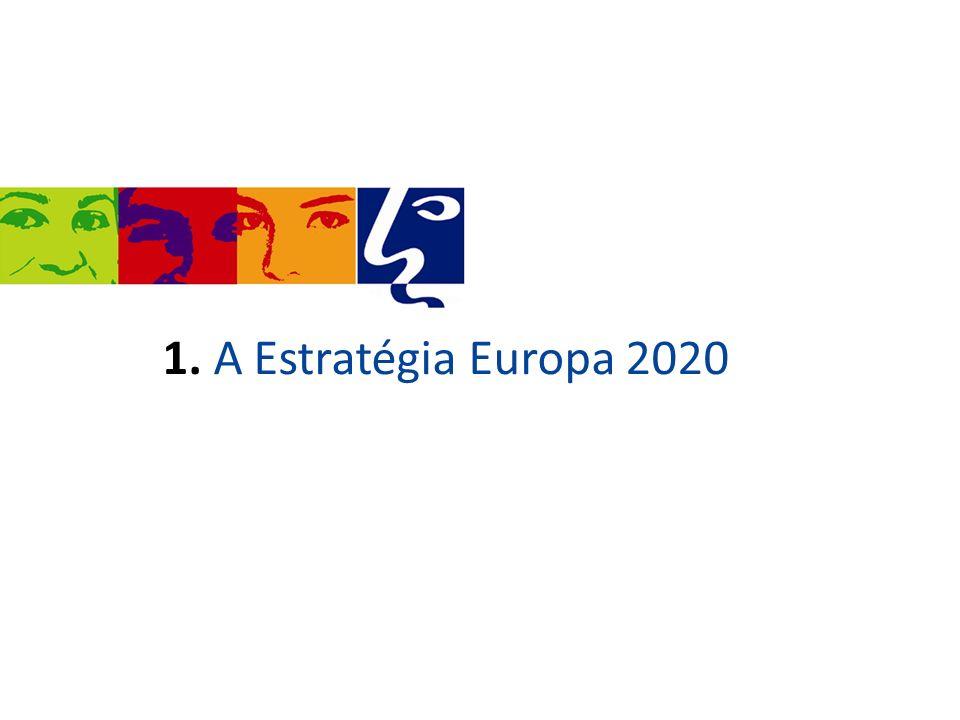 O que é a Estratégia Europa 2020.