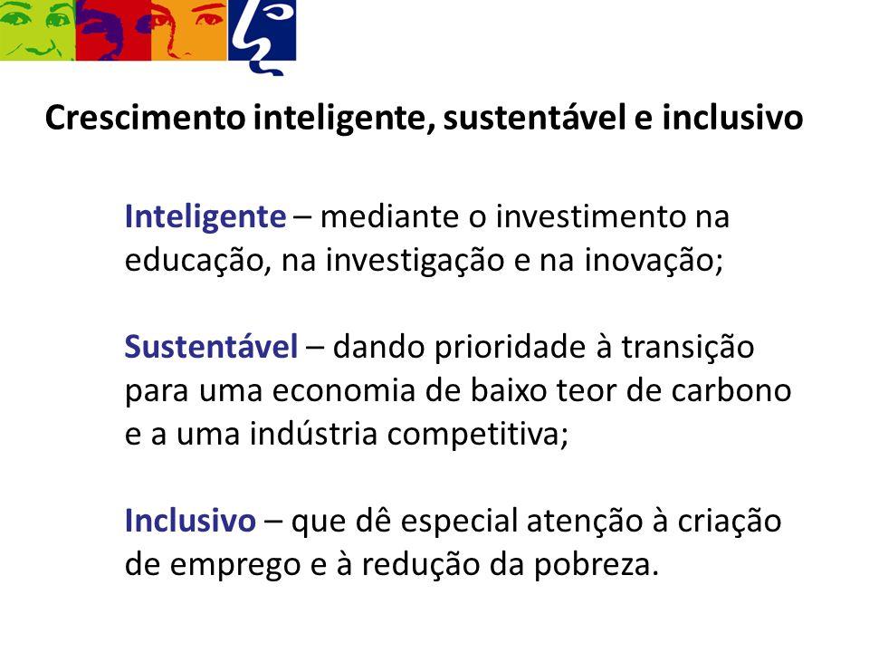 Crescimento inteligente, sustentável e inclusivo Inteligente – mediante o investimento na educação, na investigação e na inovação; Sustentável – dando