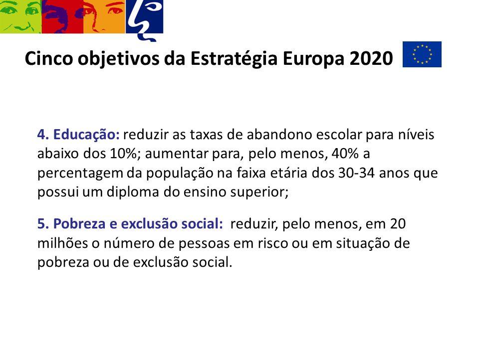 4. Educação: reduzir as taxas de abandono escolar para níveis abaixo dos 10%; aumentar para, pelo menos, 40% a percentagem da população na faixa etári