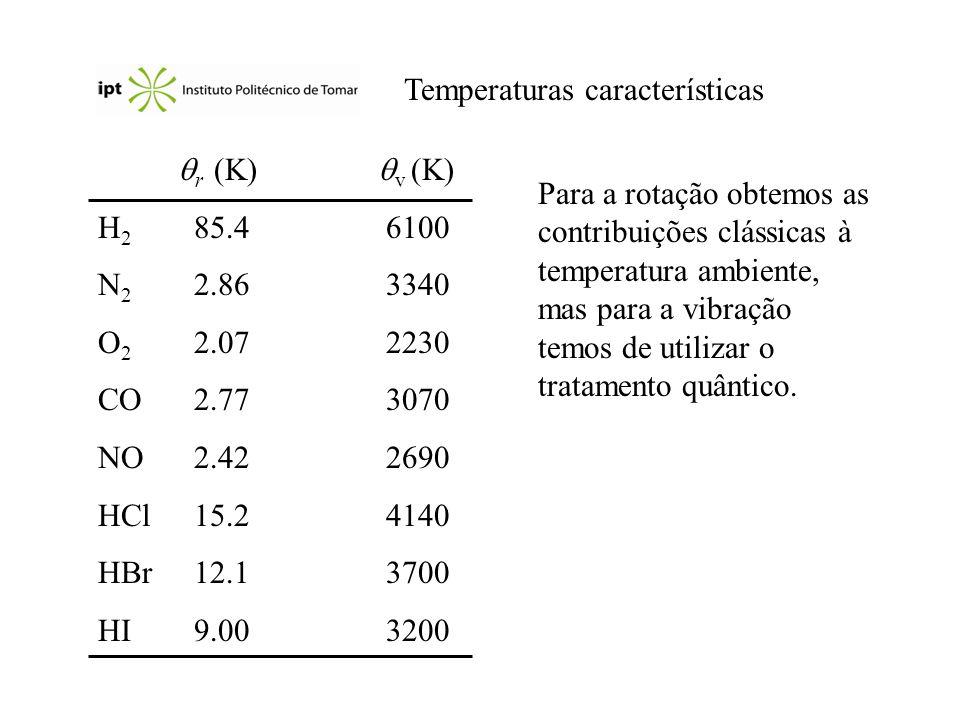 Temperaturas características r (K) v (K) H 2 85.46100 N 2 2.863340 O 2 2.072230 CO2.773070 NO2.422690 HCl15.24140 HBr12.13700 HI9.003200 Para a rotaçã