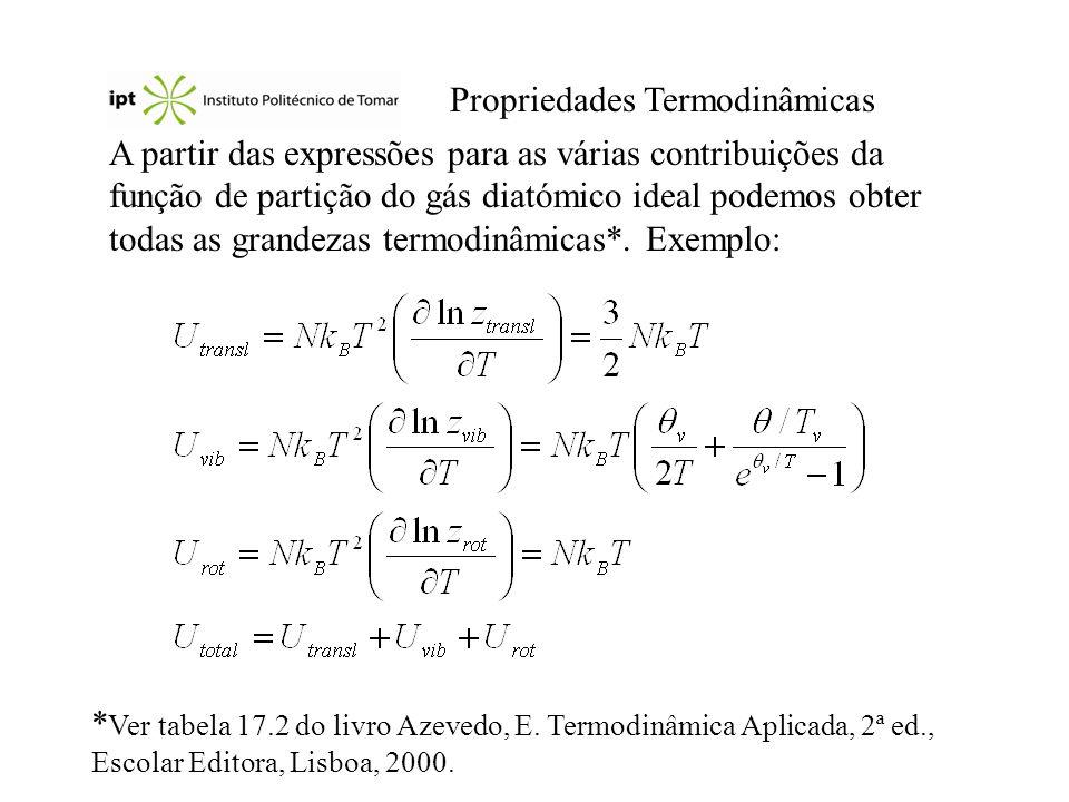 Propriedades Termodinâmicas A partir das expressões para as várias contribuições da função de partição do gás diatómico ideal podemos obter todas as g