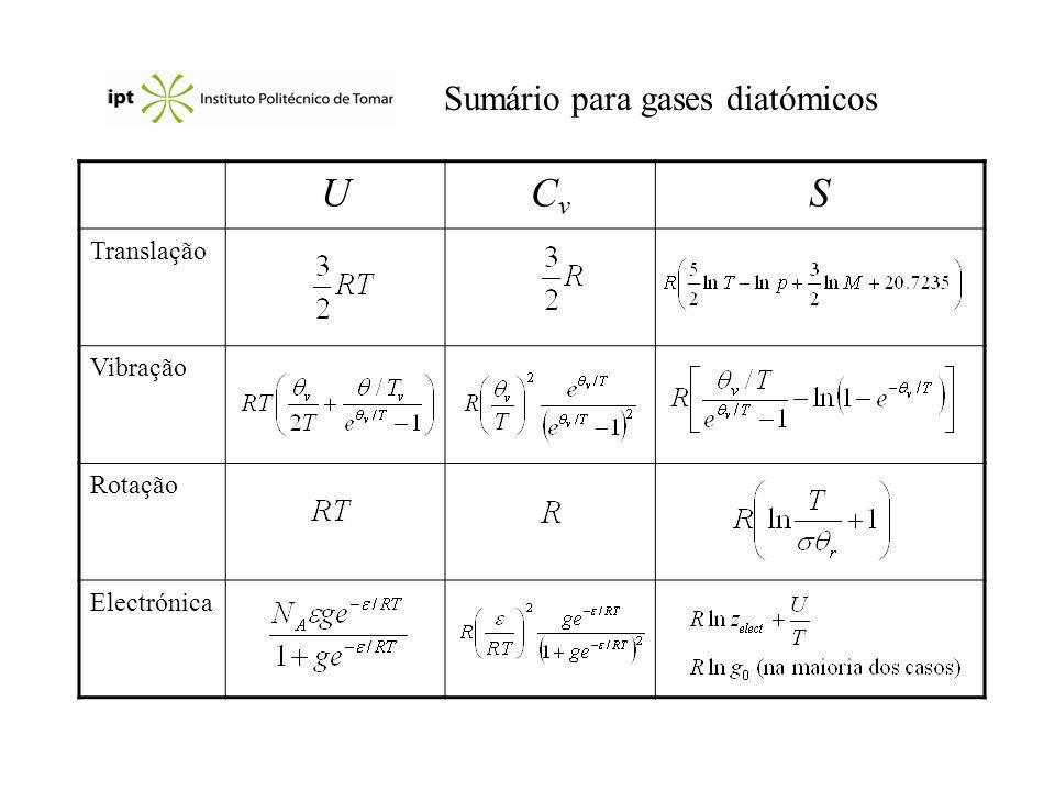Sumário para gases diatómicos UCvCv S Translação Vibração Rotação Electrónica