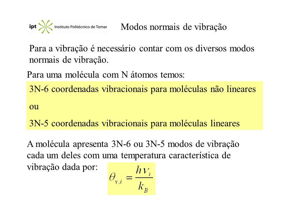 Modos normais de vibração Para a vibração é necessário contar com os diversos modos normais de vibração. Para uma molécula com N átomos temos: 3N-6 co