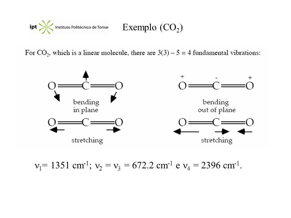 Exemplo (CO 2 ) 1 = 1351 cm -1 ; 2 = 3 = 672.2 cm -1 e 4 = 2396 cm -1.