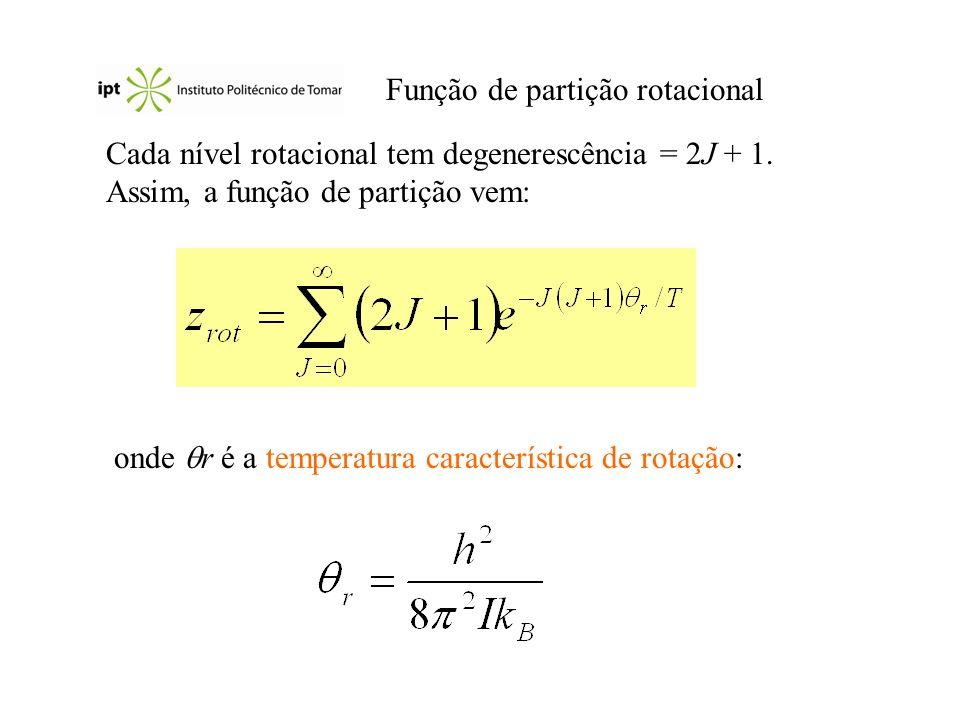 Função de partição rotacional Cada nível rotacional tem degenerescência = 2J + 1. Assim, a função de partição vem: onde r é a temperatura característi