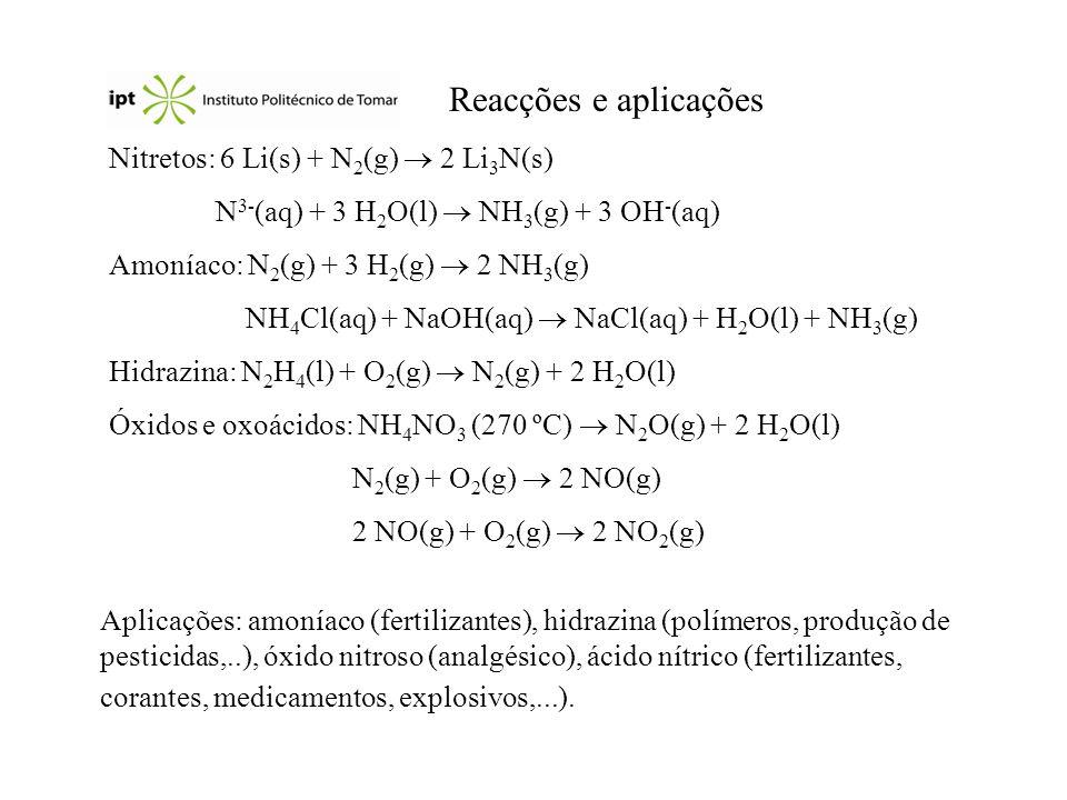 Fósforo Química semelhante à do azoto.