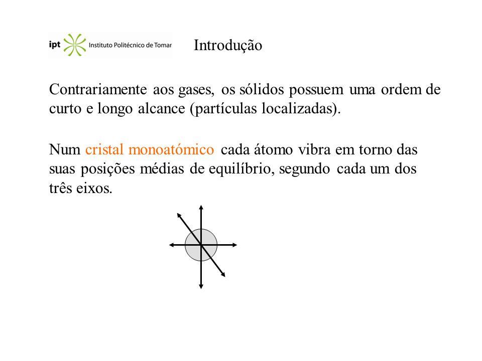 Introdução Contrariamente aos gases, os sólidos possuem uma ordem de curto e longo alcance (partículas localizadas).