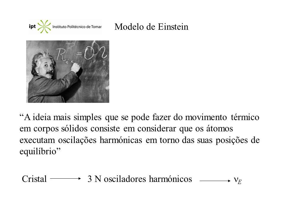 Modelo de Einstein A ideia mais simples que se pode fazer do movimento térmico em corpos sólidos consiste em considerar que os átomos executam oscilações harmónicas em torno das suas posições de equilíbrio Cristal 3 N osciladores harmónicos E