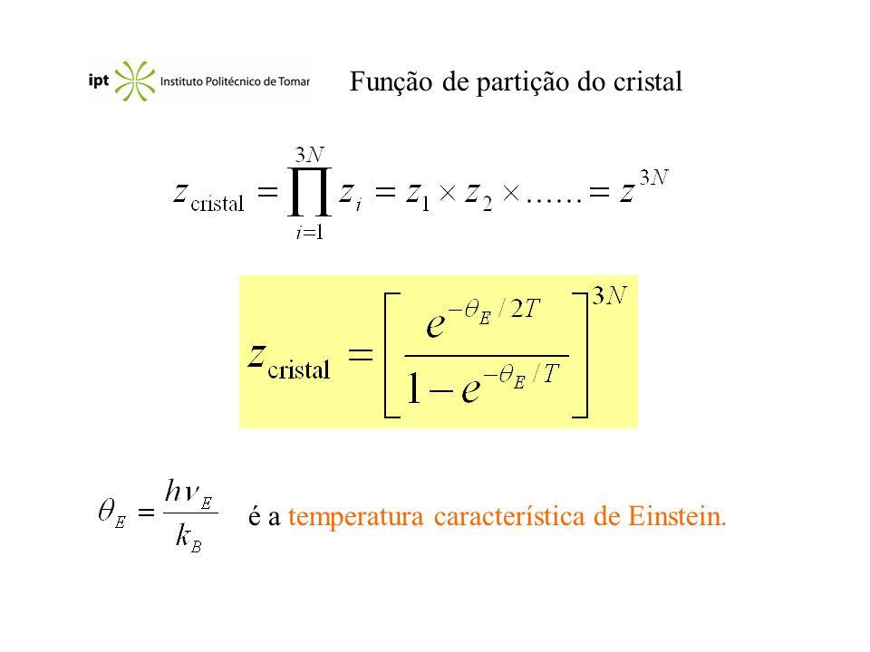 Função de partição do cristal é a temperatura característica de Einstein.