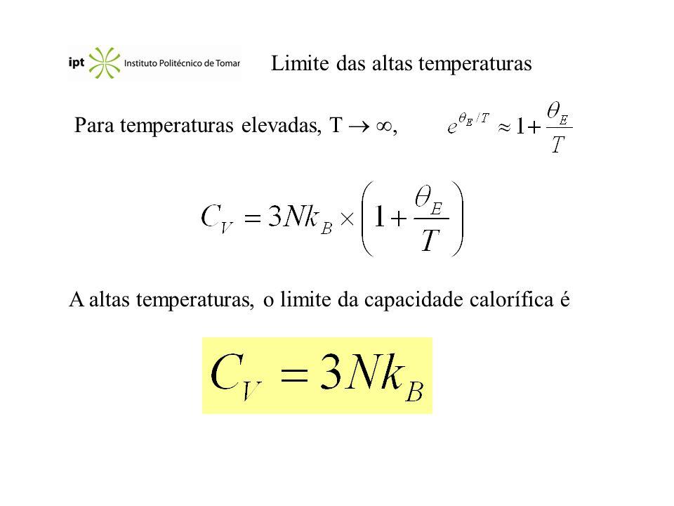 Limite das altas temperaturas Para temperaturas elevadas, T, A altas temperaturas, o limite da capacidade calorífica é