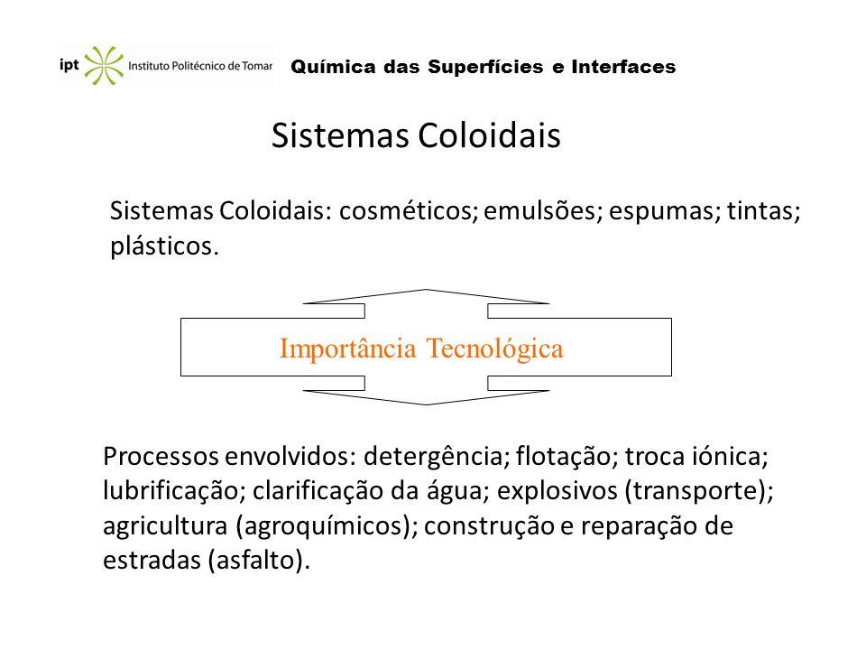 Química das Superfícies e Interfaces Os sistemas coloidais contêm partículas com dimensões da ordem de 10 -9 a 10 -6 m.