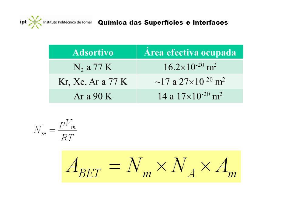 Química das Superfícies e Interfaces AdsortivoÁrea efectiva ocupada N 2 a 77 K 16.2 10 -20 m 2 Kr, Xe, Ar a 77 K ~17 a 27 10 -20 m 2 Ar a 90 K 14 a 17