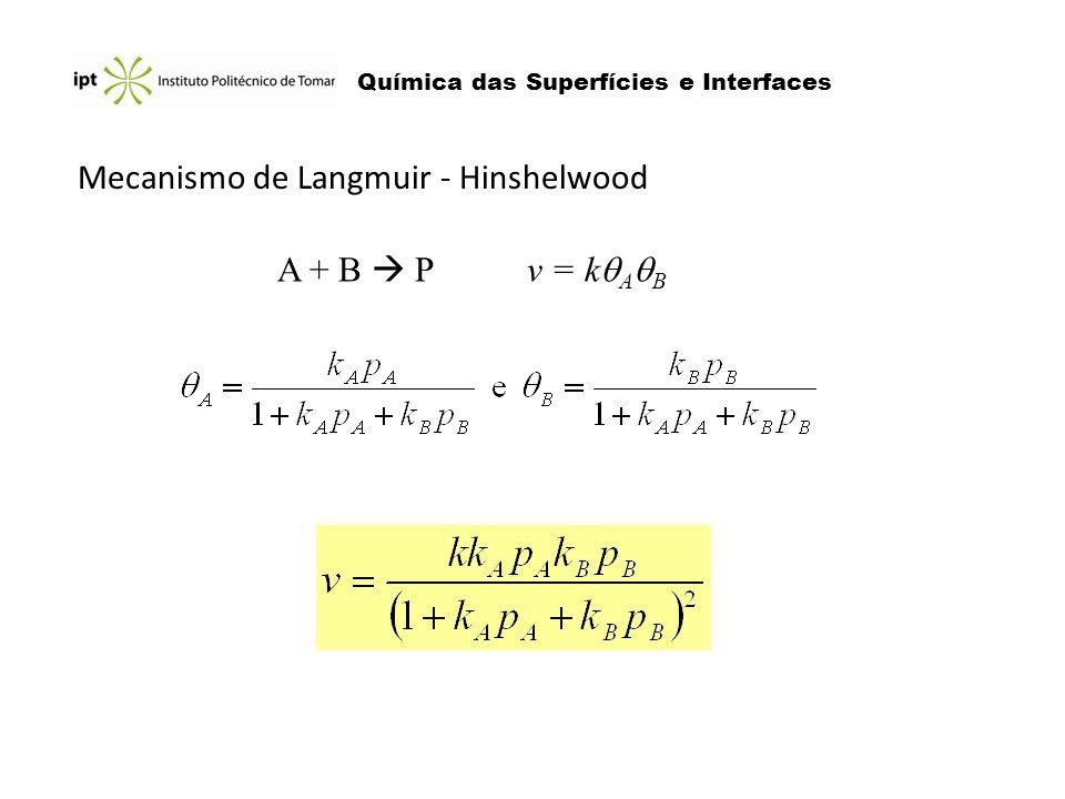 Química das Superfícies e Interfaces Mecanismo de Langmuir - Hinshelwood A + B P v = k A B