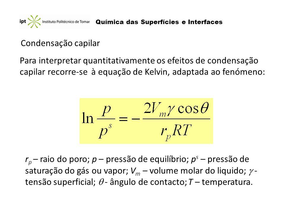 Química das Superfícies e Interfaces Condensação capilar Para interpretar quantitativamente os efeitos de condensação capilar recorre-se à equação de