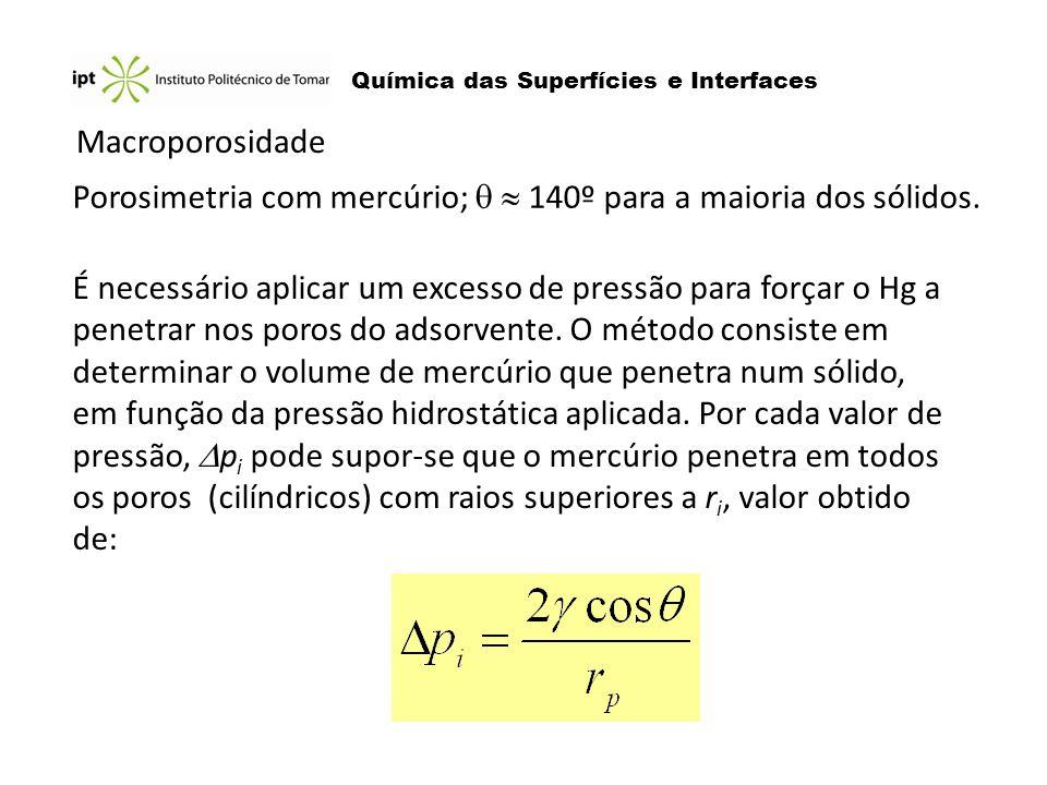 Química das Superfícies e Interfaces Macroporosidade Porosimetria com mercúrio; 140º para a maioria dos sólidos. É necessário aplicar um excesso de pr