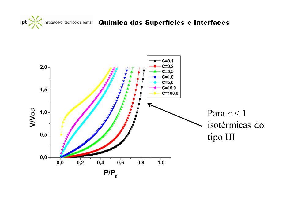 Química das Superfícies e Interfaces Condensação capilar Para interpretar quantitativamente os efeitos de condensação capilar recorre-se à equação de Kelvin, adaptada ao fenómeno: r p – raio do poro; p – pressão de equilíbrio; p s – pressão de saturação do gás ou vapor; V m – volume molar do liquido; - tensão superficial; - ângulo de contacto; T – temperatura.