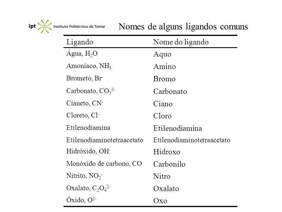 Nomes de alguns ligandos comuns LigandoNome do ligando Água, H 2 O Aquo Amoníaco, NH 3 Amino Brometo, Br - Bromo Carbonato, CO 3 2- Carbonato Cianeto,