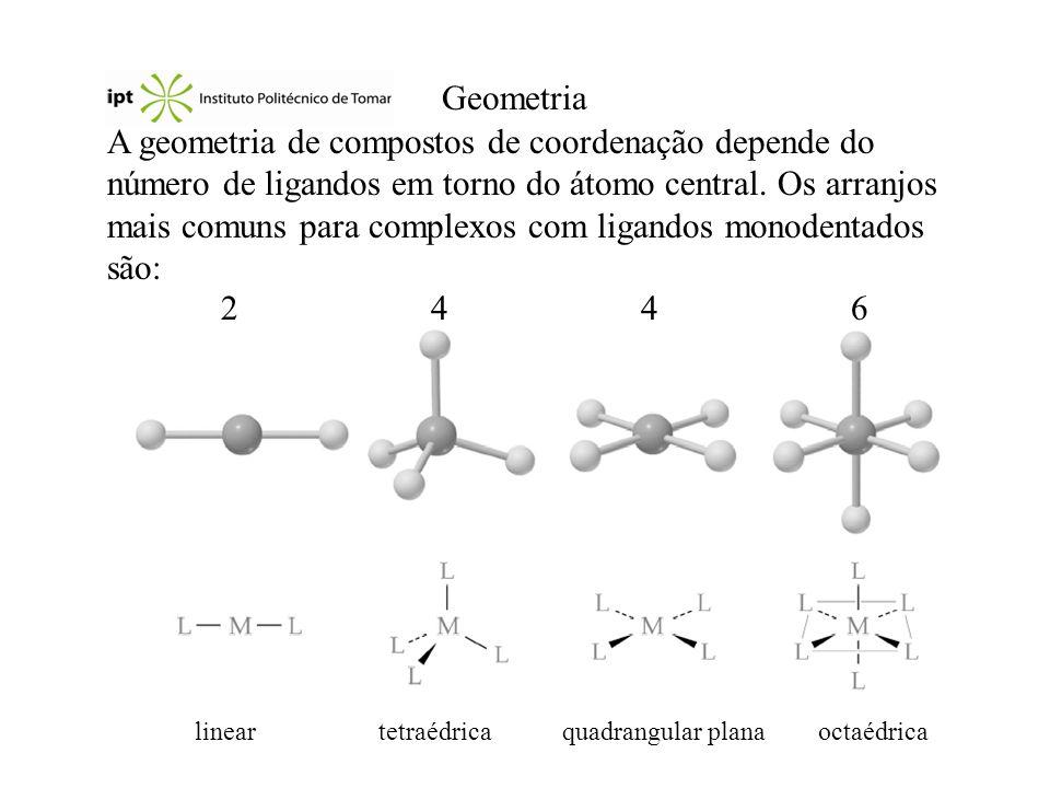 Geometria A geometria de compostos de coordenação depende do número de ligandos em torno do átomo central. Os arranjos mais comuns para complexos com
