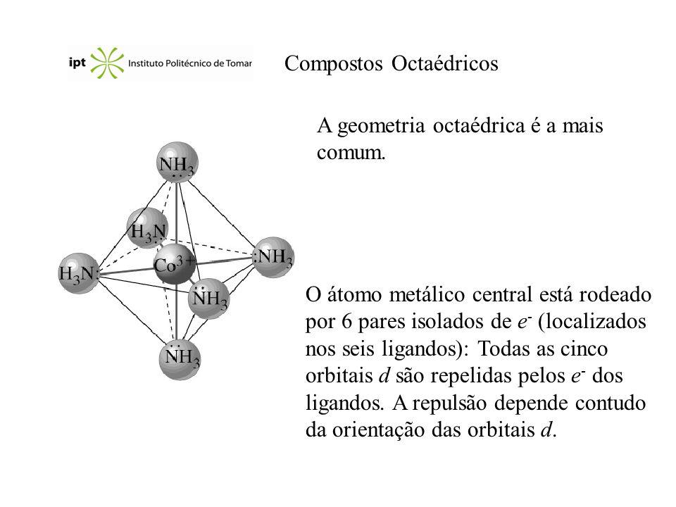 Compostos Octaédricos A geometria octaédrica é a mais comum. O átomo metálico central está rodeado por 6 pares isolados de e - (localizados nos seis l