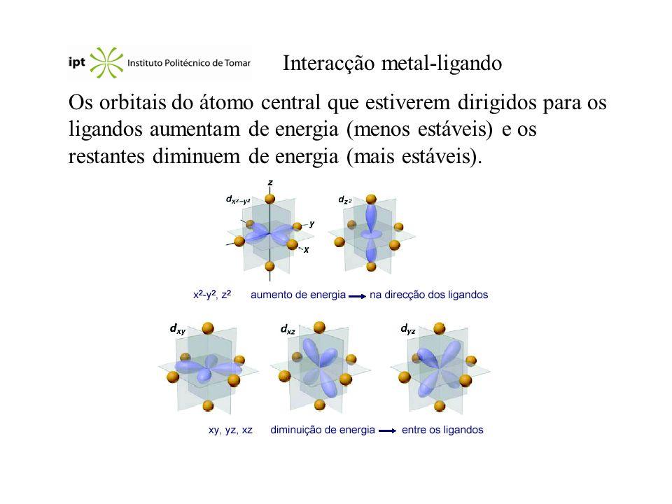 Interacção metal-ligando Os orbitais do átomo central que estiverem dirigidos para os ligandos aumentam de energia (menos estáveis) e os restantes dim