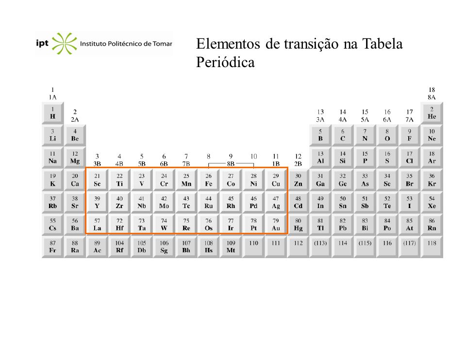 Elementos de transição na Tabela Periódica