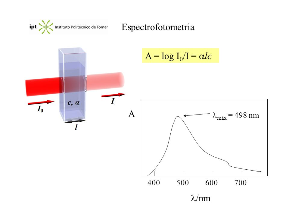 Espectrofotometria A = log I 0 /I = lc /nm A 400500600700 máx = 498 nm