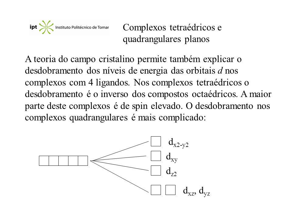 Complexos tetraédricos e quadrangulares planos A teoria do campo cristalino permite também explicar o desdobramento dos níveis de energia das orbitais
