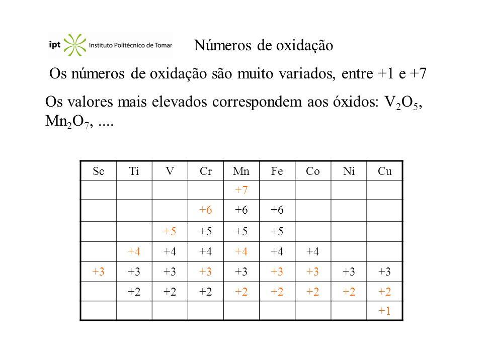Nomenclatura A designação sistemática dos compostos de coordenação obedece às seguintes regras: >>> O nome do anião surge antes do catião (tal como nos compostos iónicos.