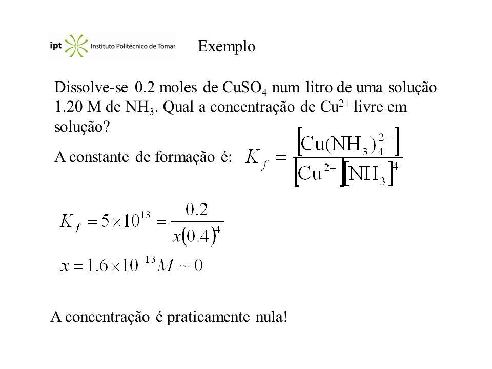 Exemplo Dissolve-se 0.2 moles de CuSO 4 num litro de uma solução 1.20 M de NH 3. Qual a concentração de Cu 2+ livre em solução? A constante de formaçã
