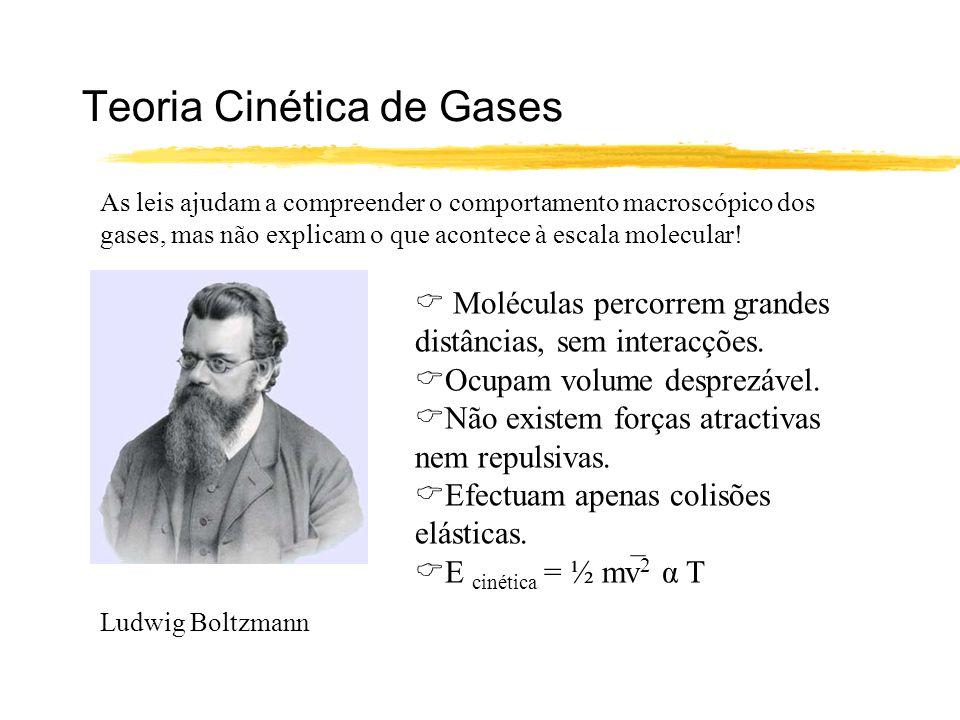 Teoria Cinética de Gases As leis ajudam a compreender o comportamento macroscópico dos gases, mas não explicam o que acontece à escala molecular! Ludw