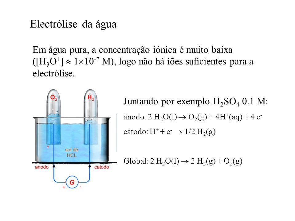 Electrólise da água Em água pura, a concentração iónica é muito baixa ([H 3 O + ] 1 10 -7 M), logo não há iões suficientes para a electrólise. Juntand