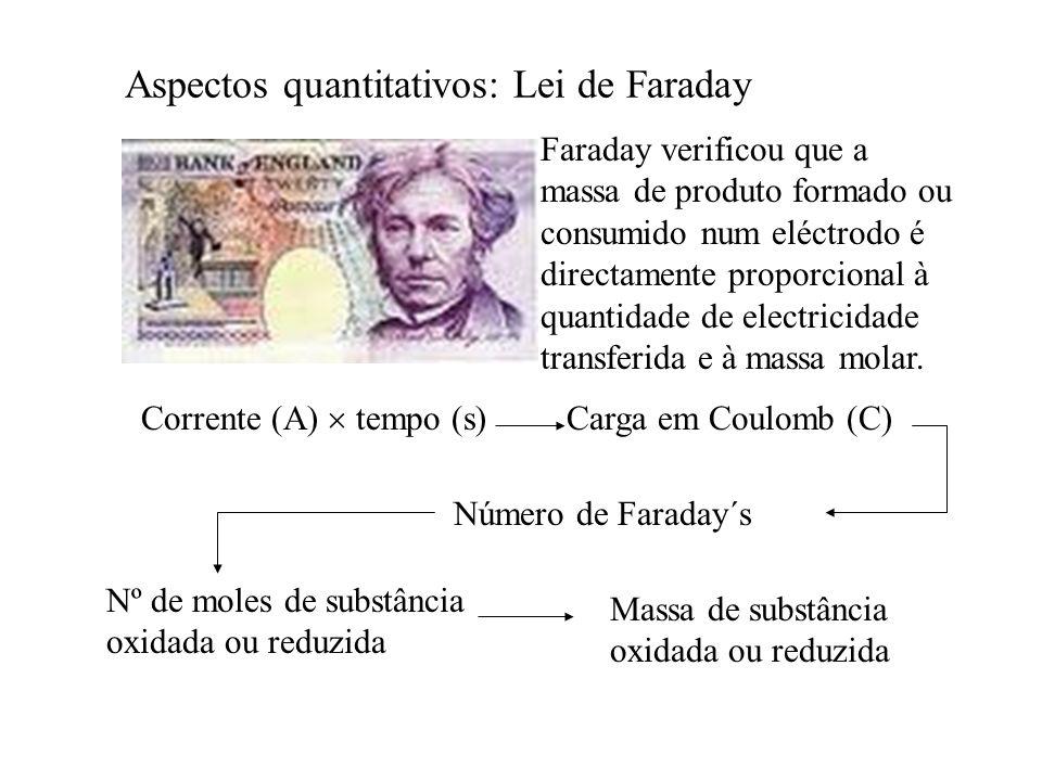 Aspectos quantitativos: Lei de Faraday Faraday verificou que a massa de produto formado ou consumido num eléctrodo é directamente proporcional à quant