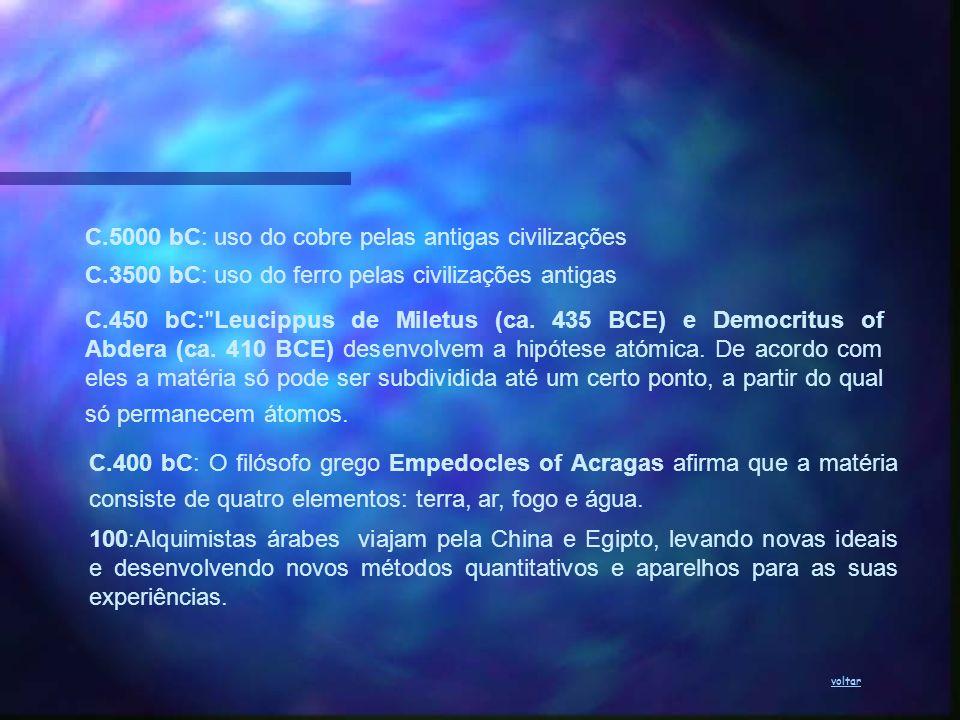 C.5000 bC: uso do cobre pelas antigas civilizações C.3500 bC: uso do ferro pelas civilizações antigas C.450 bC:
