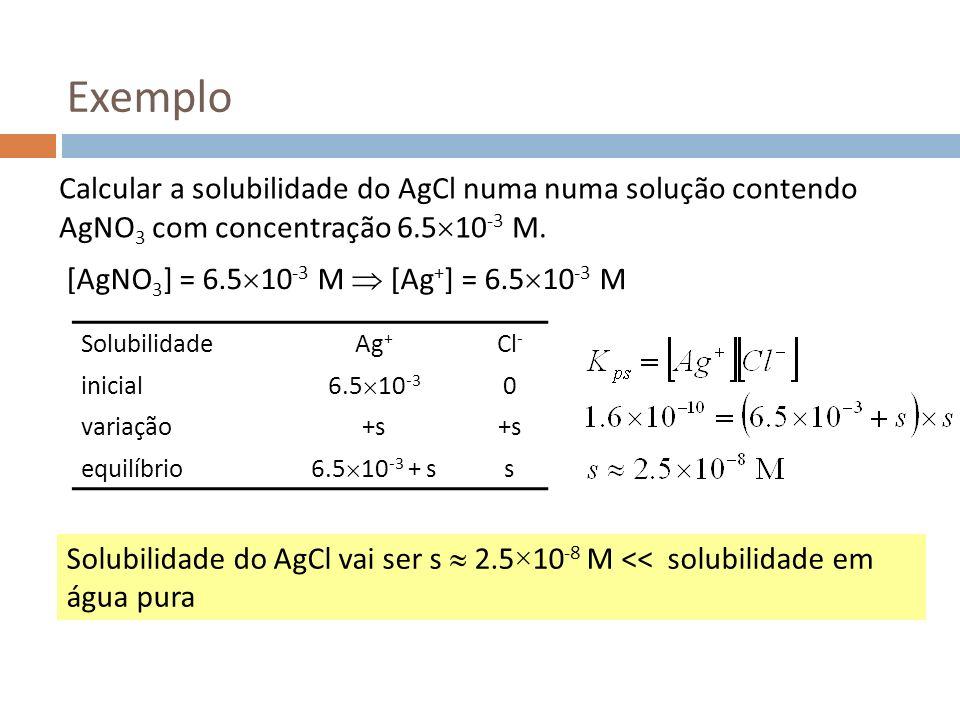 Exemplo Calcular a solubilidade do AgCl numa numa solução contendo AgNO 3 com concentração 6.5 10 -3 M. [AgNO 3 ] = 6.5 10 -3 M [Ag + ] = 6.5 10 -3 M