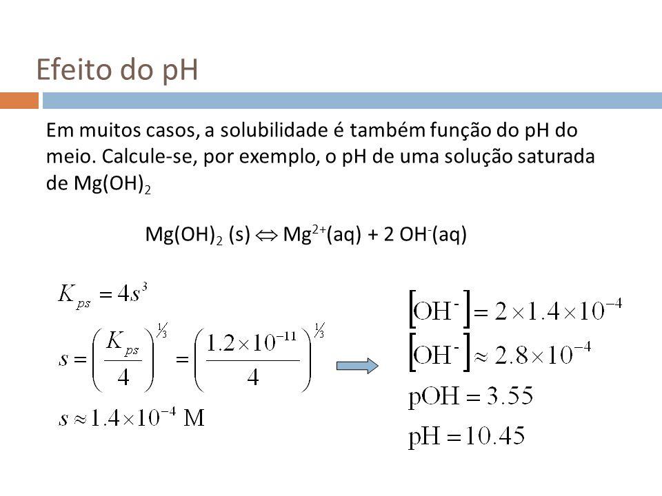 Efeito do pH Em muitos casos, a solubilidade é também função do pH do meio. Calcule-se, por exemplo, o pH de uma solução saturada de Mg(OH) 2 Mg(OH) 2