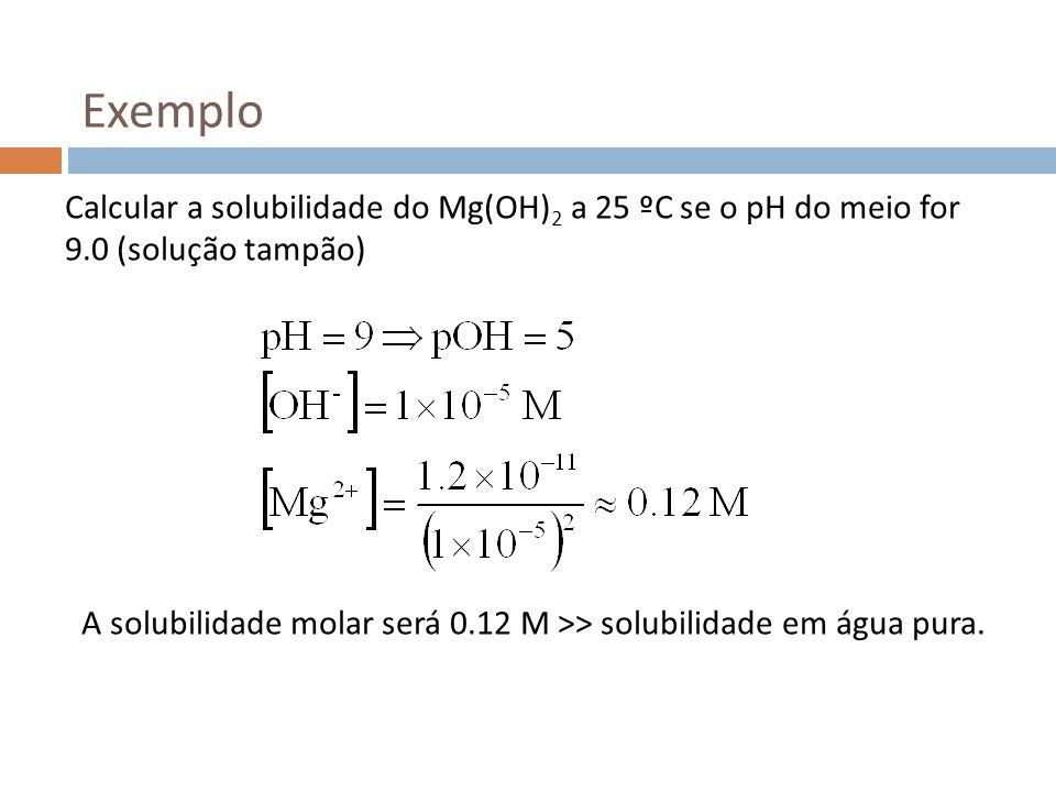 Exemplo Calcular a solubilidade do Mg(OH) 2 a 25 ºC se o pH do meio for 9.0 (solução tampão) A solubilidade molar será 0.12 M >> solubilidade em água