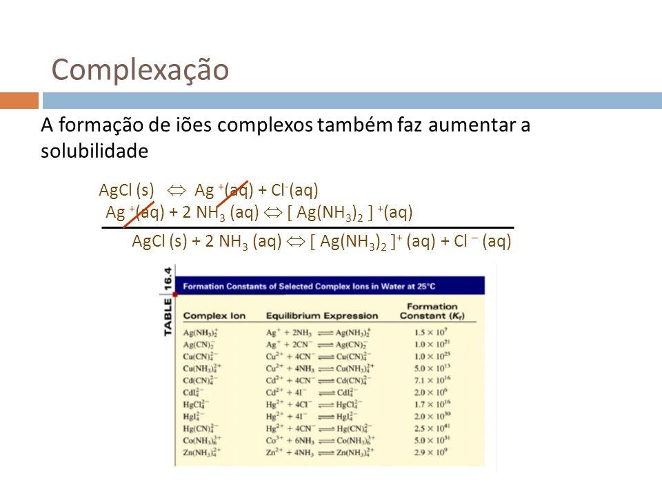 Complexação A formação de iões complexos também faz aumentar a solubilidade AgCl (s) Ag + (aq) + Cl - (aq) Ag + (aq) + 2 NH 3 (aq) Ag(NH 3 ) 2 + (aq)