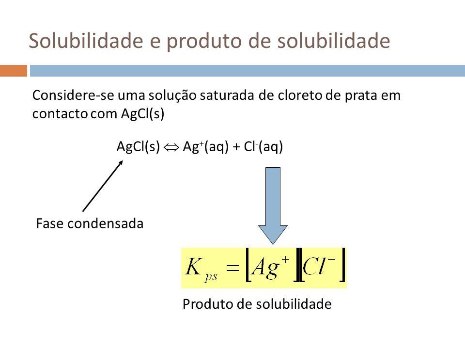 Solubilidade e produto de solubilidade Considere-se uma solução saturada de cloreto de prata em contacto com AgCl(s) AgCl(s) Ag + (aq) + Cl - (aq) Fas