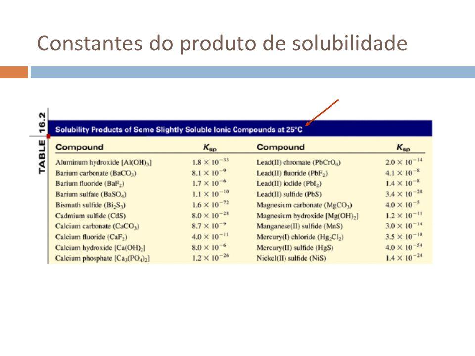 Produto iónico Define-se produto iónico a partir das concentrações iniciais: Q < KpsSolução insaturadaNão precipita Q = KpsSolução saturada- Q > KpsSolução sobresaturadaFormação de precipitado
