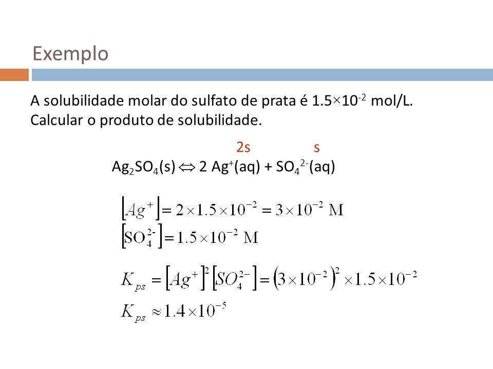 Exemplo A solubilidade molar do sulfato de prata é 1.5×10 -2 mol/L. Calcular o produto de solubilidade. Ag 2 SO 4 (s) 2 Ag + (aq) + SO 4 2- (aq) 2ss