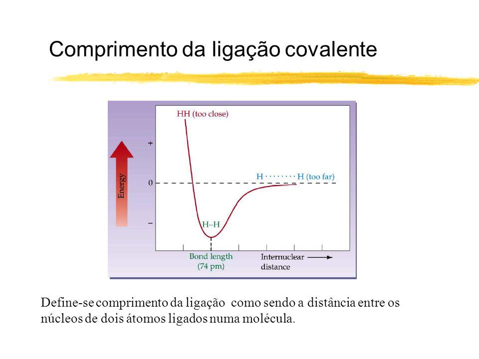 Comprimento da ligação covalente Define-se comprimento da ligação como sendo a distância entre os núcleos de dois átomos ligados numa molécula.