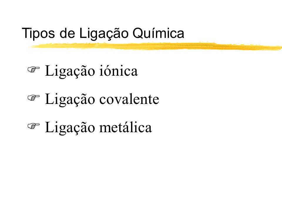 Tipos de Ligação Química Ligação iónica Ligação covalente Ligação metálica